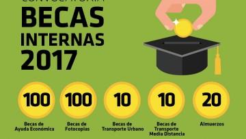Convocatoria Becas Internas 2017