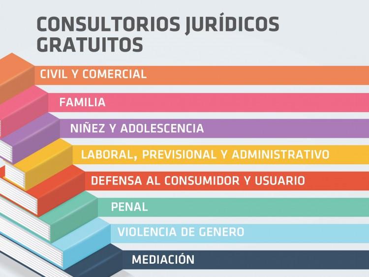 Consultorios Jurídicos Gratuitos
